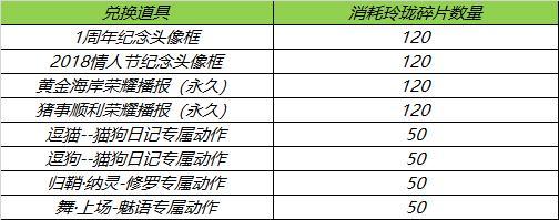 王者荣耀24赛季更新内容汇总:6月16日体验服s24赛季更新、云缨上线[多图]图片8